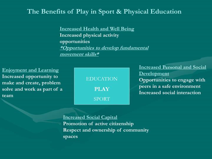 The Benefits of Play in Sport & Physical Education