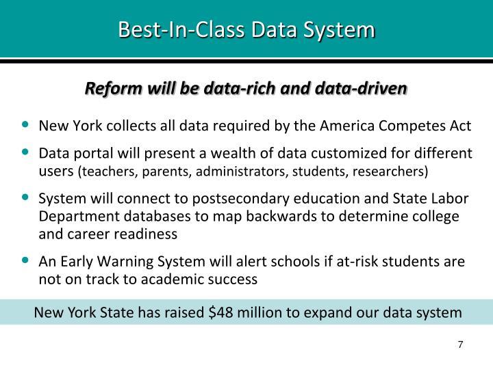 Best-In-Class Data System