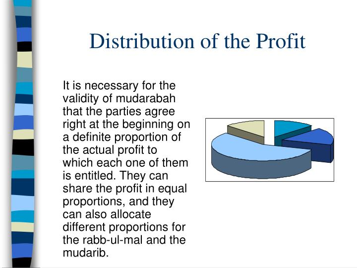 Distribution of the Profit