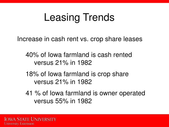 Leasing Trends