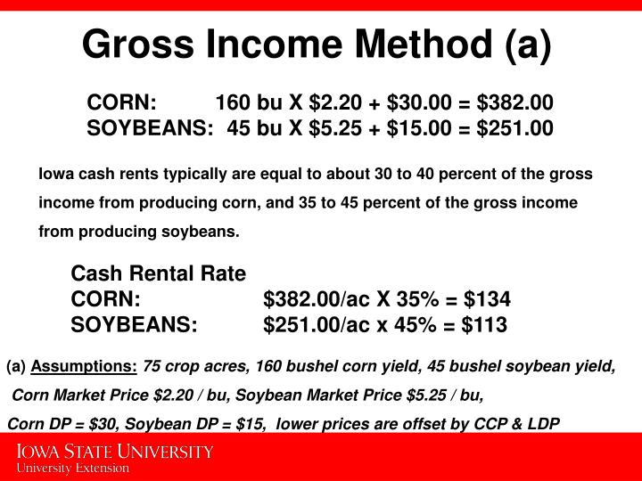 Gross Income Method (a)