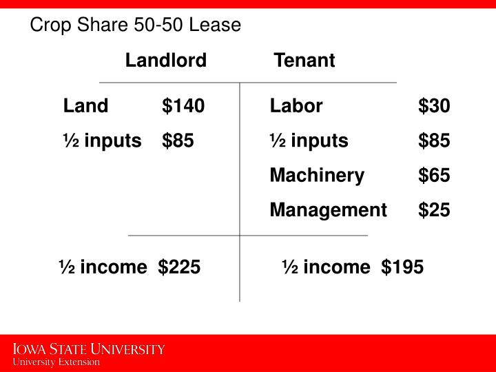 Crop Share 50-50 Lease