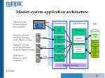 master system application architecture