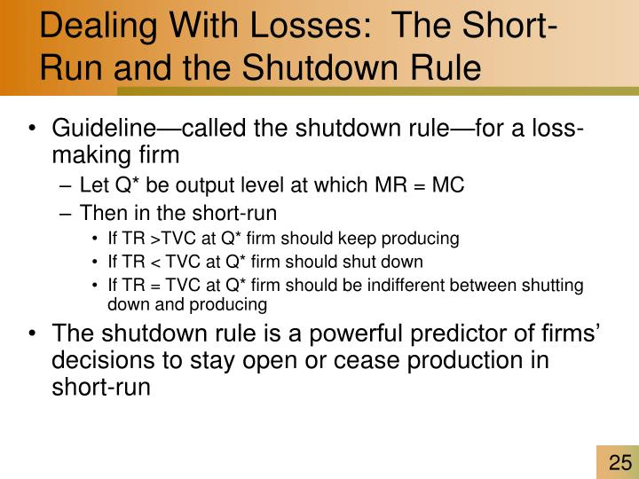 Dealing With Losses:  The Short-Run and the Shutdown Rule