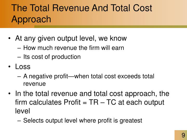 The Total Revenue And Total Cost Approach