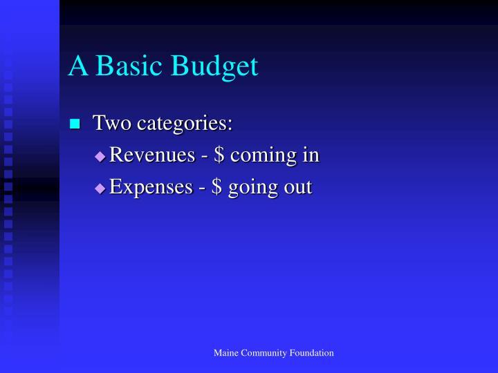 A Basic Budget