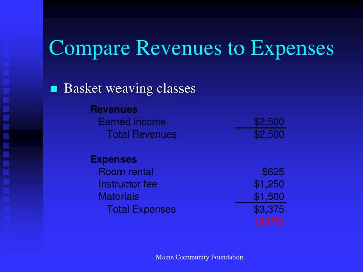 Compare Revenues to Expenses