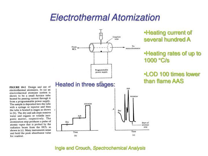Electrothermal Atomization
