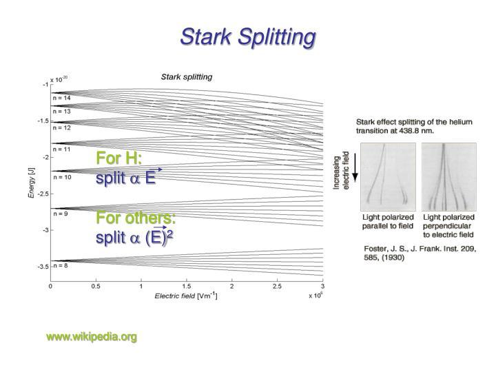 Stark Splitting