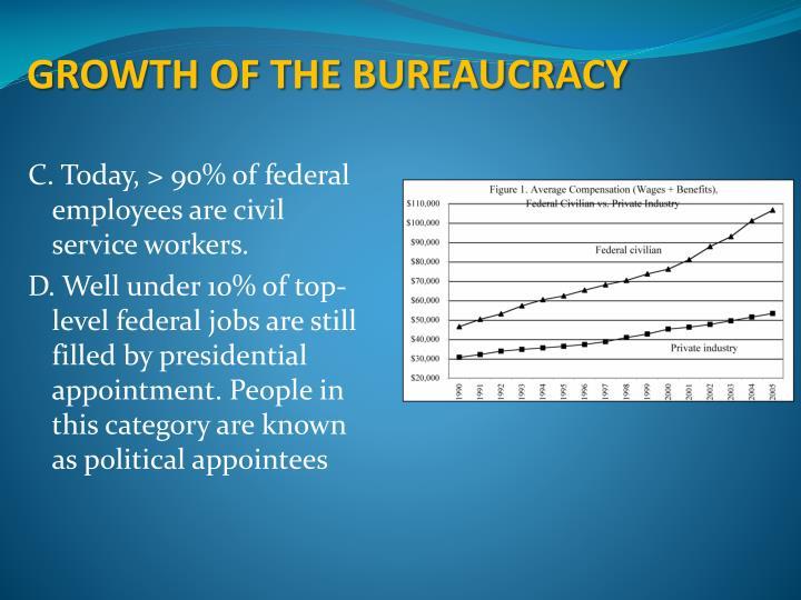 GROWTH OF THE BUREAUCRACY