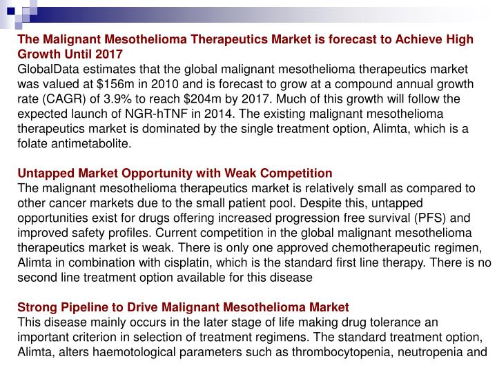 The Malignant Mesothelioma Therapeutics Market is forecast to Achieve High