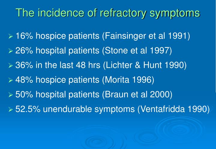 The incidence of refractory symptoms