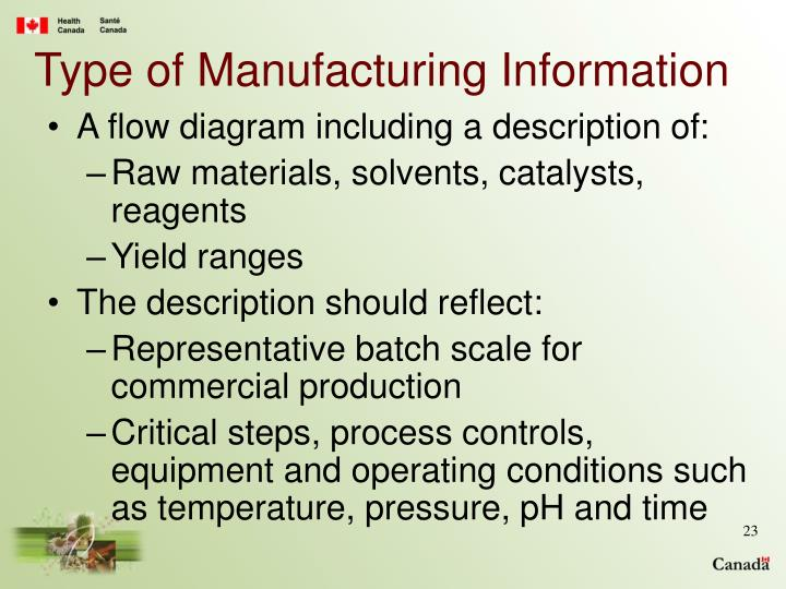 Type of Manufacturing Information