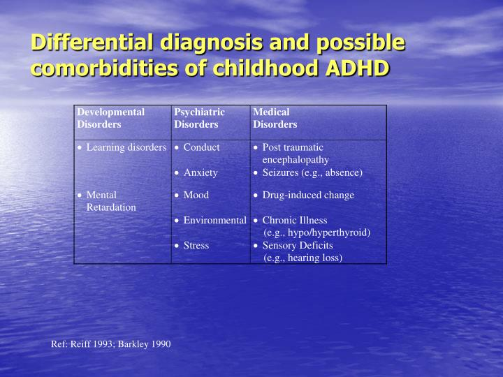 Differential diagnosis and possible