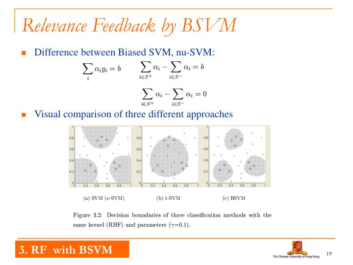 Relevance Feedback by BSVM