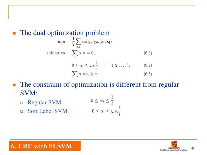 The dual optimization problem