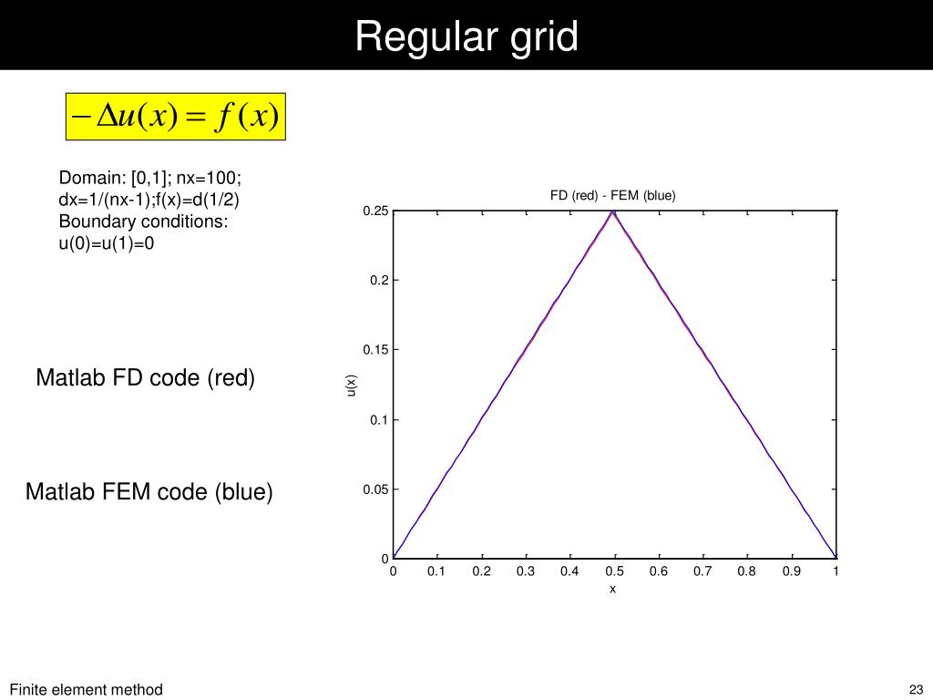 PPT - Finite Elements PowerPoint Presentation - ID:1290196