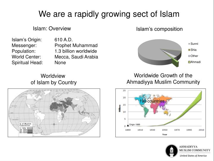 We are a rapidly growing sect of Islam