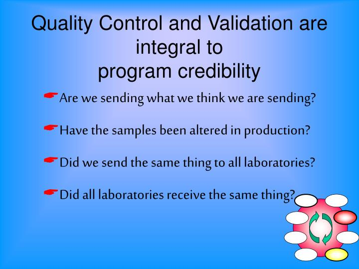 Quality Control and Validation are integral to