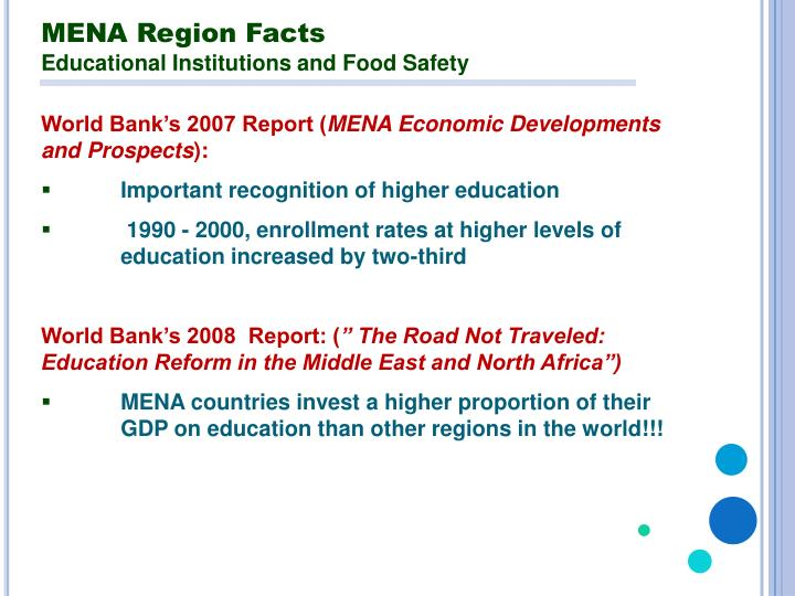 MENA Region Facts