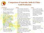 comparison of australia india china gold production