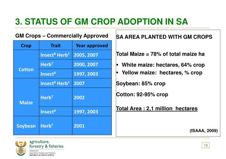 3. STATUS OF GM CROP ADOPTION IN SA