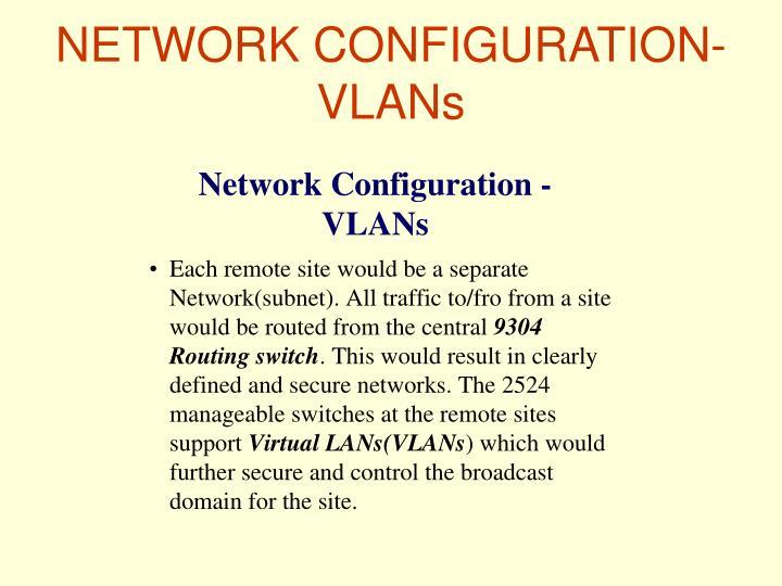 NETWORK CONFIGURATION-VLANs
