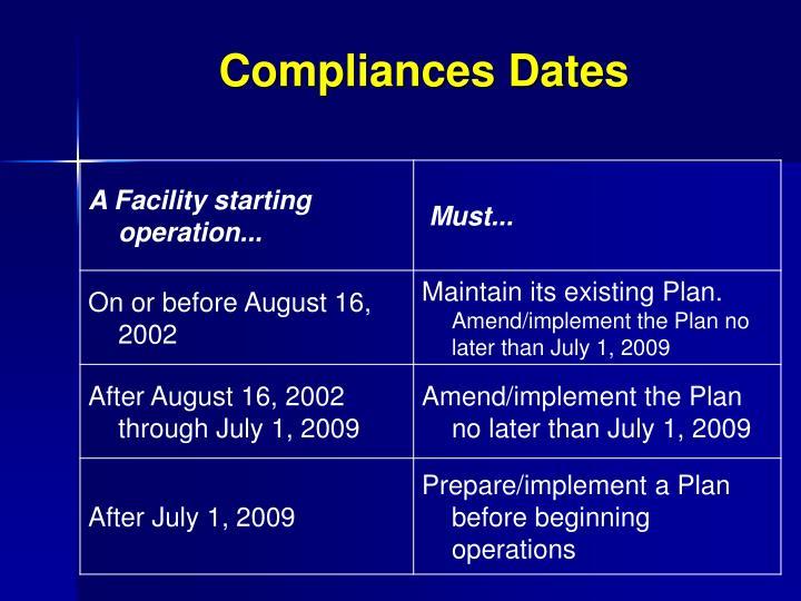 Compliances Dates