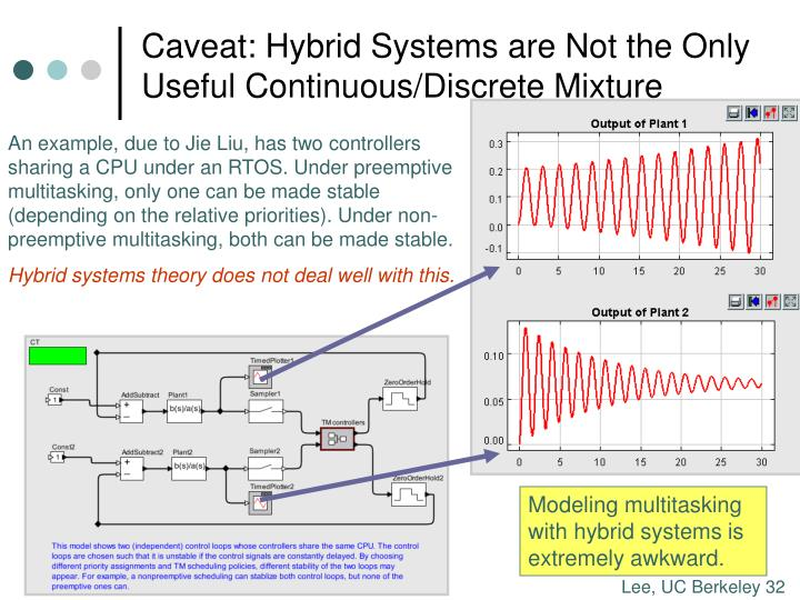 Caveat: Hybrid Systems are Not the Only Useful Continuous/Discrete Mixture