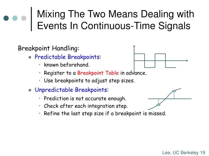 Mixing The Two Means Dealing with Events In Continuous-Time Signals
