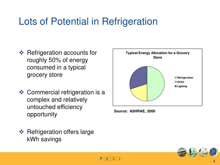 Lots of Potential in Refrigeration