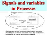 signals and variables in processes