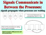 signals communicate in between the processes signals propagate when processes are waiting