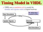 timing model in vhdl1