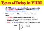 types of delay in vhdl