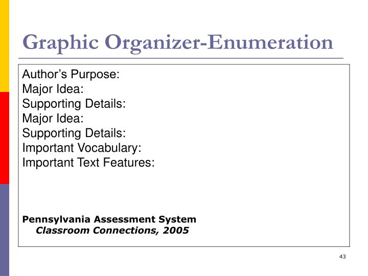 Graphic Organizer-Enumeration