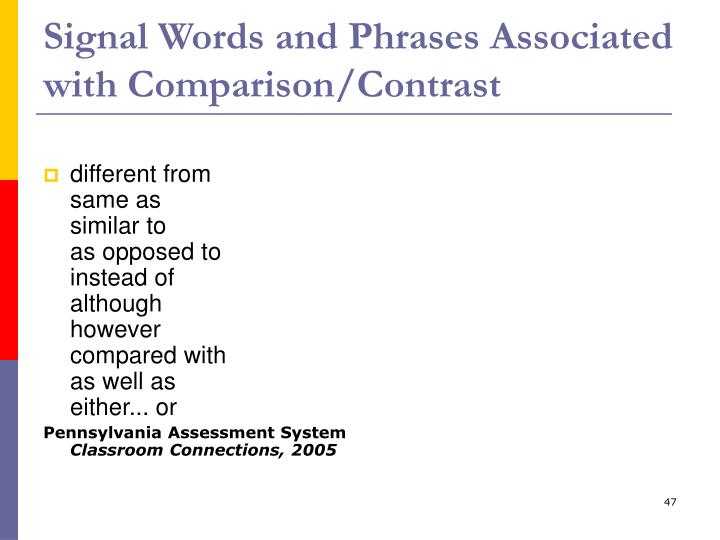 Signal Words and Phrases Associated with Comparison/Contrast