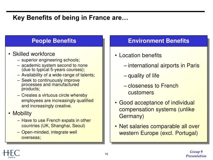 Key Benefits of being in France are…