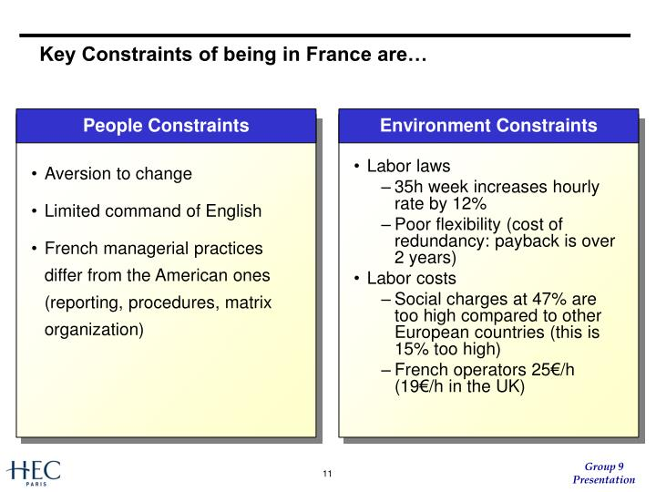 Key Constraints of being in France are…
