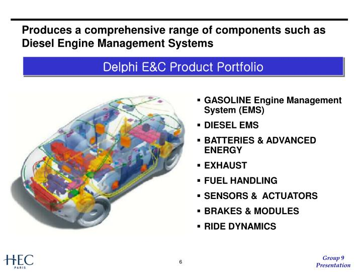 Produces a comprehensive range of components such as Diesel Engine Management Systems