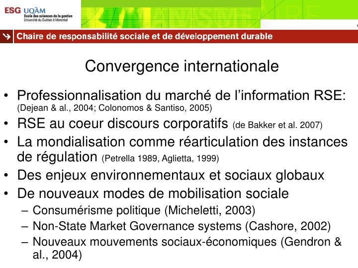 Convergence internationale