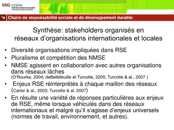 Synthèse: stakeholders organisés en