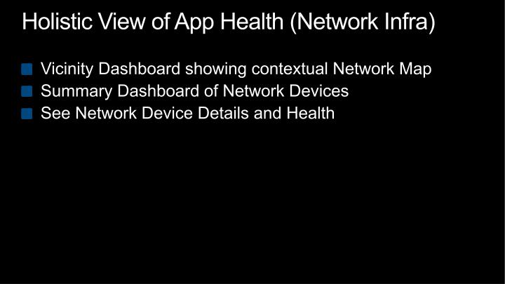 Holistic View of App Health (Network Infra)