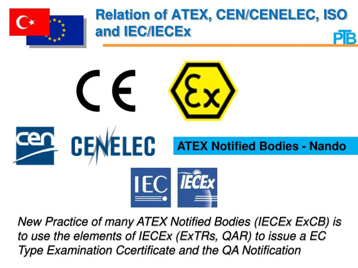 Relation of ATEX, CEN/CENELEC, ISO and IEC/