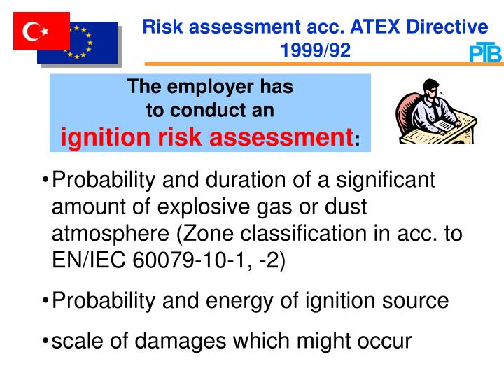 Risk assessment acc. ATEX Directive 1999/92