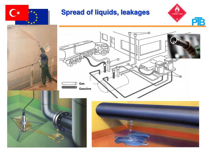 Spread of liquids, leakages