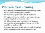 precision recall ranking
