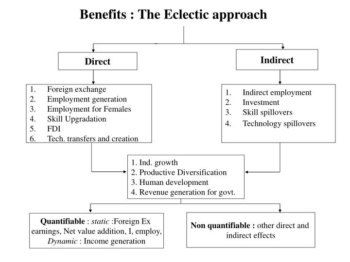 Benefits : The Eclectic approach