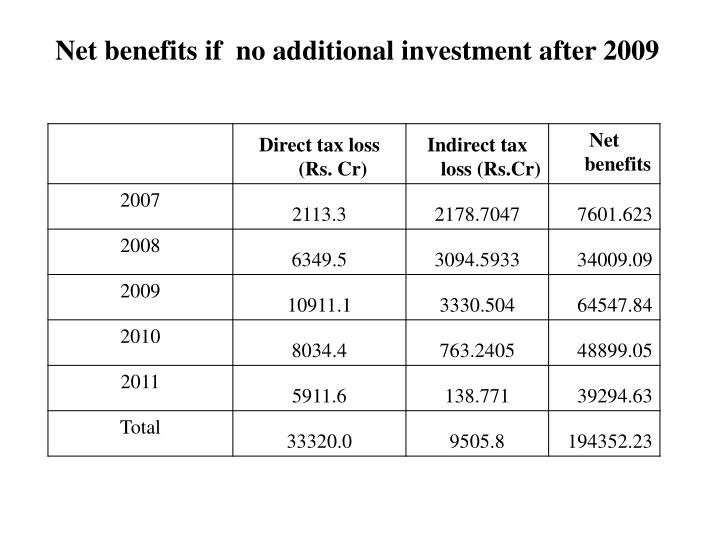 Net benefits if  no additional investment after 2009