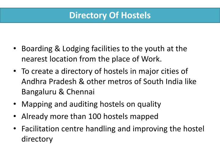 Directory Of Hostels